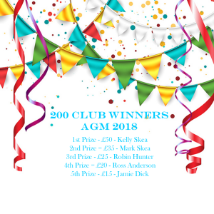 200 Club April Winners